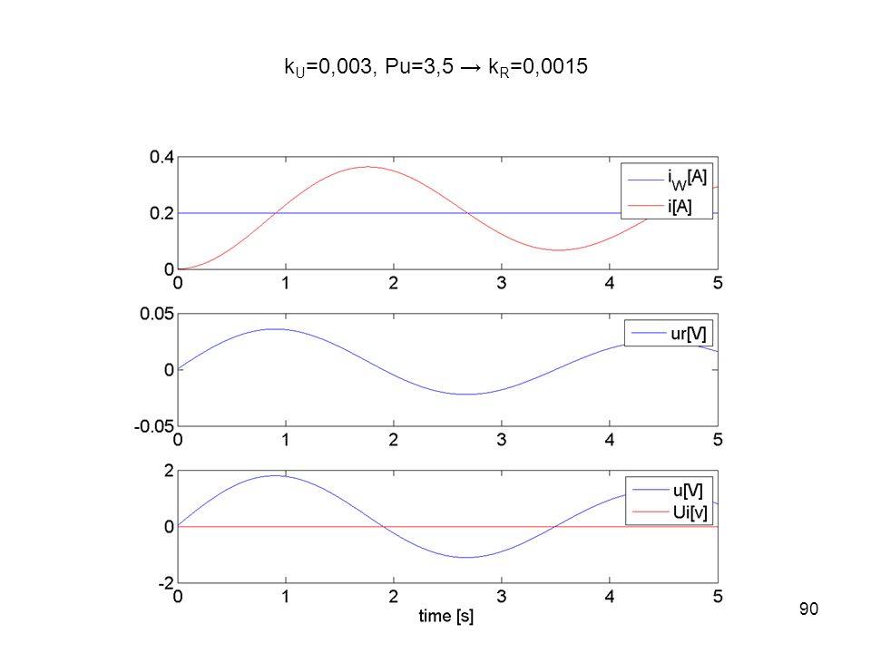 k U =0,003, Pu=3,5 → k R =0,0015 90