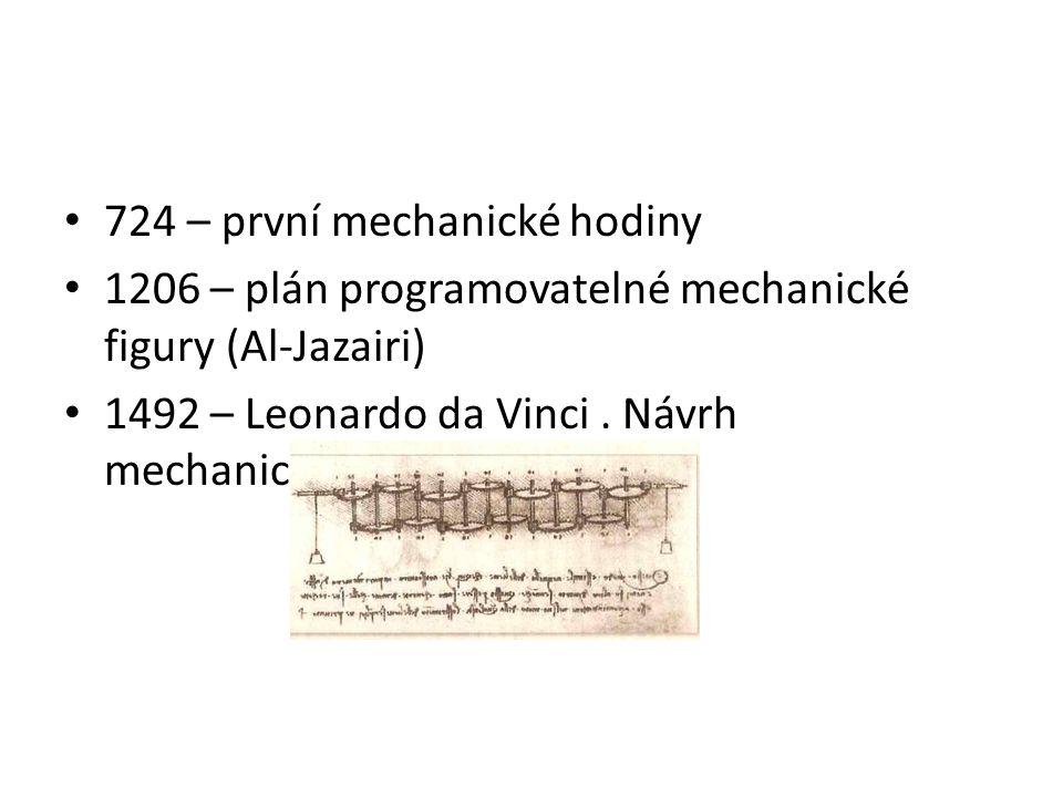 724 – první mechanické hodiny 1206 – plán programovatelné mechanické figury (Al-Jazairi) 1492 – Leonardo da Vinci.