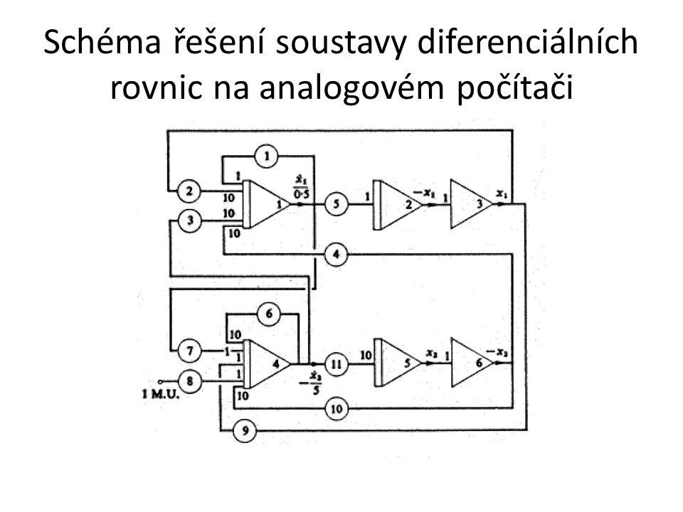 Schéma řešení soustavy diferenciálních rovnic na analogovém počítači