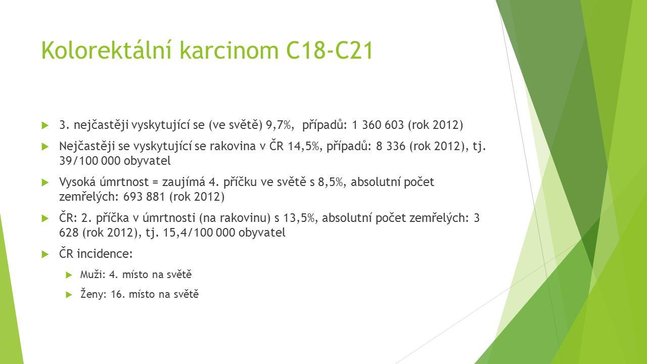 Kolorektální karcinom C18-C21  3.