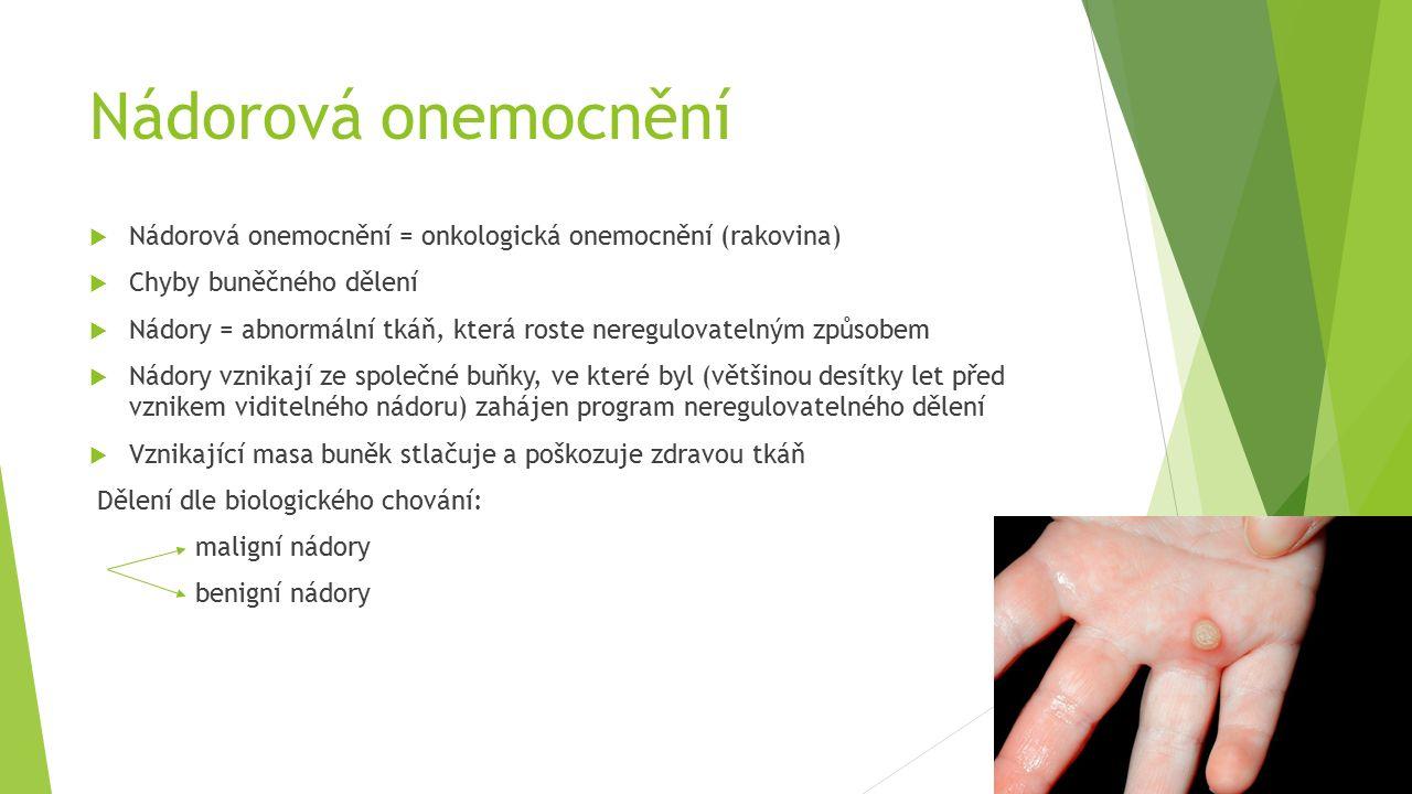Nádorová onemocnění  Nádorová onemocnění = onkologická onemocnění (rakovina)  Chyby buněčného dělení  Nádory = abnormální tkáň, která roste neregulovatelným způsobem  Nádory vznikají ze společné buňky, ve které byl (většinou desítky let před vznikem viditelného nádoru) zahájen program neregulovatelného dělení  Vznikající masa buněk stlačuje a poškozuje zdravou tkáň Dělení dle biologického chování: maligní nádory benigní nádory