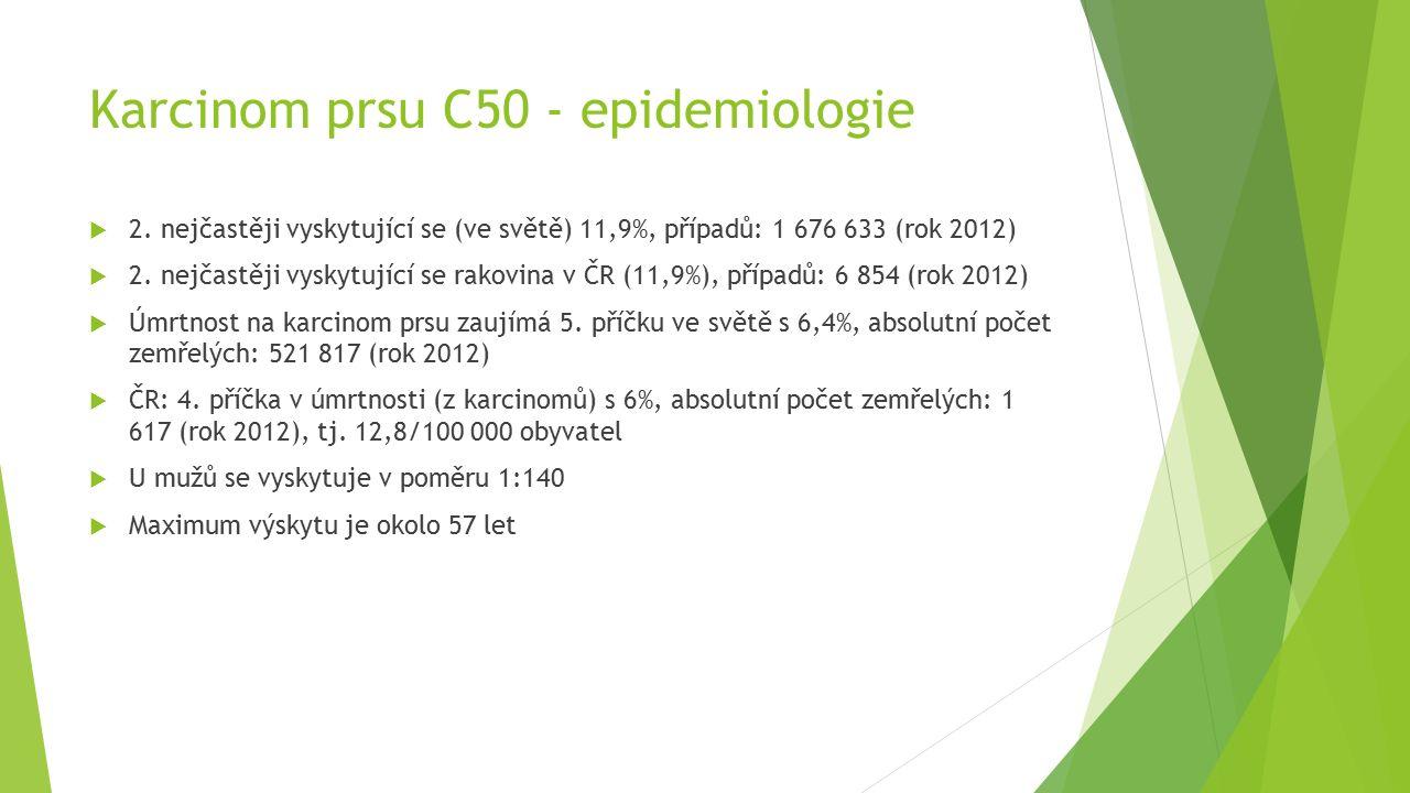Karcinom prsu C50 - epidemiologie  2.