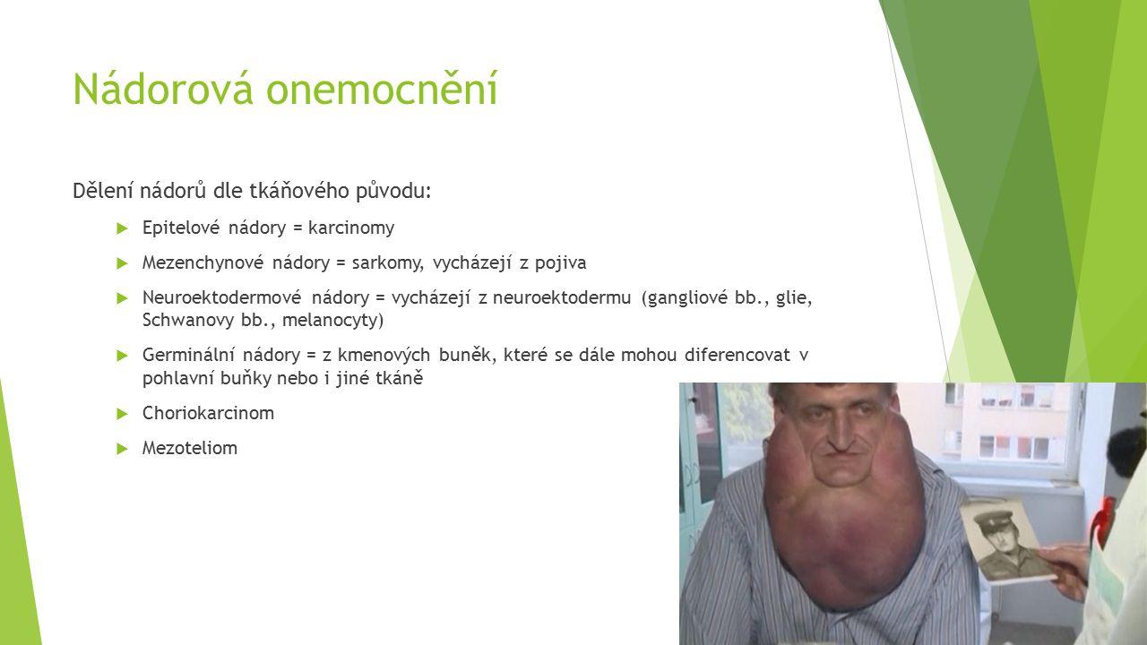 Nádorová onemocnění Dělení nádorů dle tkáňového původu:  Epitelové nádory = karcinomy  Mezenchynové nádory = sarkomy, vycházejí z pojiva  Neuroektodermové nádory = vycházejí z neuroektodermu (gangliové bb., glie, Schwanovy bb., melanocyty)  Germinální nádory = z kmenových buněk, které se dále mohou diferencovat v pohlavní buňky nebo i jiné tkáně  Choriokarcinom  Mezoteliom