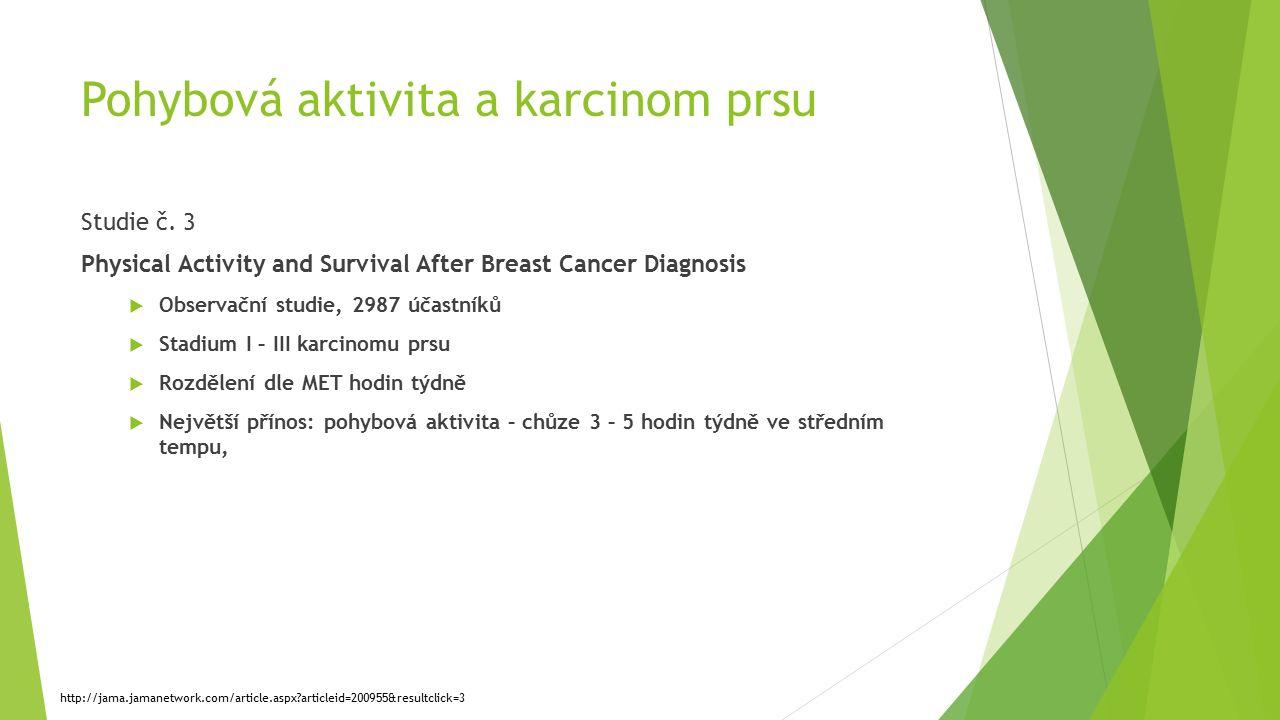 Pohybová aktivita a karcinom prsu Studie č.