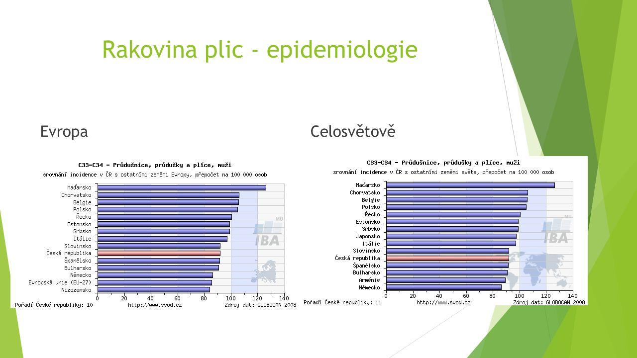 Rakovina plic - epidemiologie EvropaCelosvětově