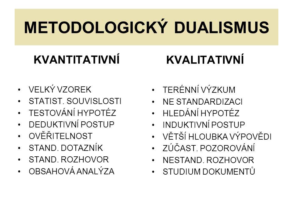 METODOLOGICKÝ DUALISMUS KVANTITATIVNÍ VELKÝ VZOREK STATIST.