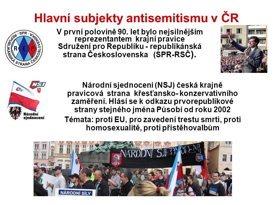 Hlavní subjekty antisemitismu v ČR V první polovině 90.