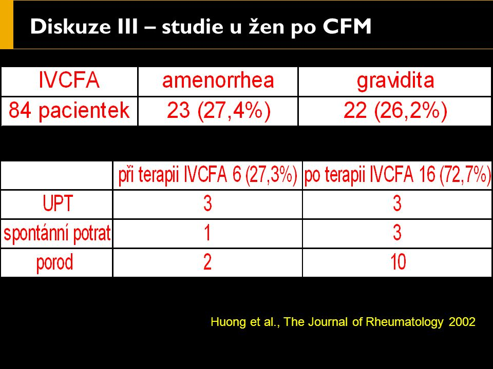 Diskuze III – studie u žen po CFM Huong et al., The Journal of Rheumatology 2002