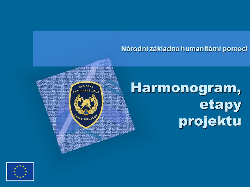 Harmonogram, etapy projektu Národní základna humanitární pomoci