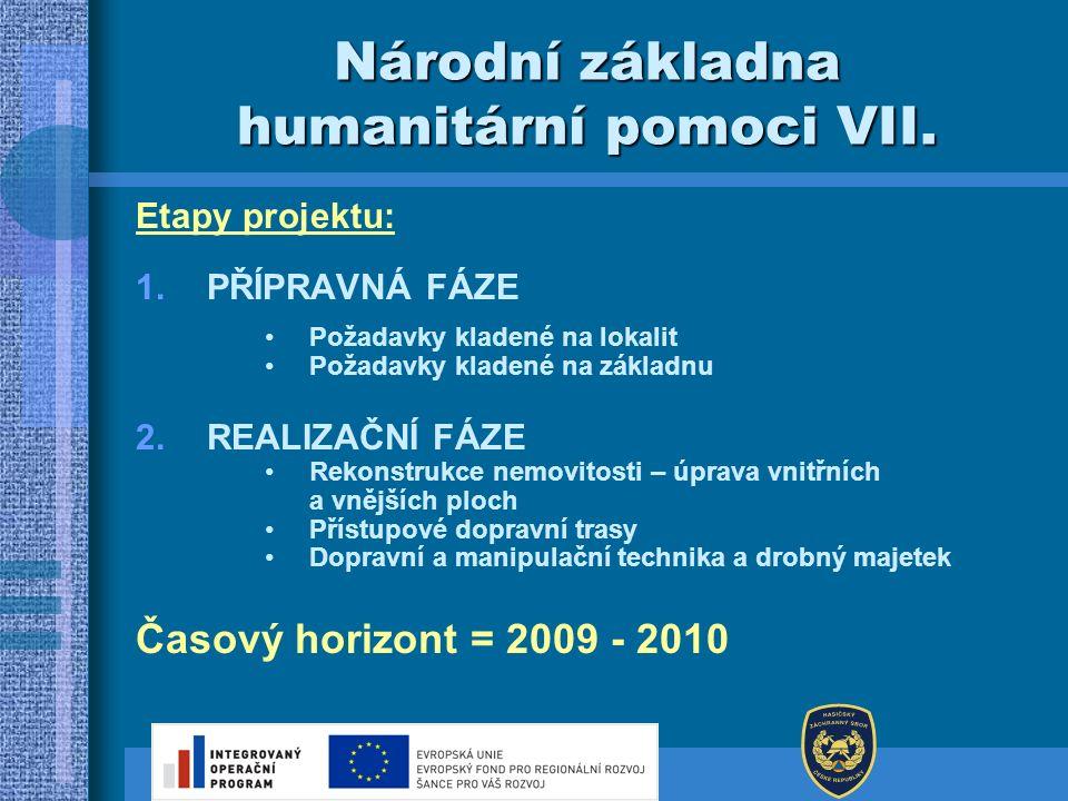 Národní základna humanitární pomoci VII. Etapy projektu: 1.PŘÍPRAVNÁ FÁZE Požadavky kladené na lokalit Požadavky kladené na základnu 2.REALIZAČNÍ FÁZE