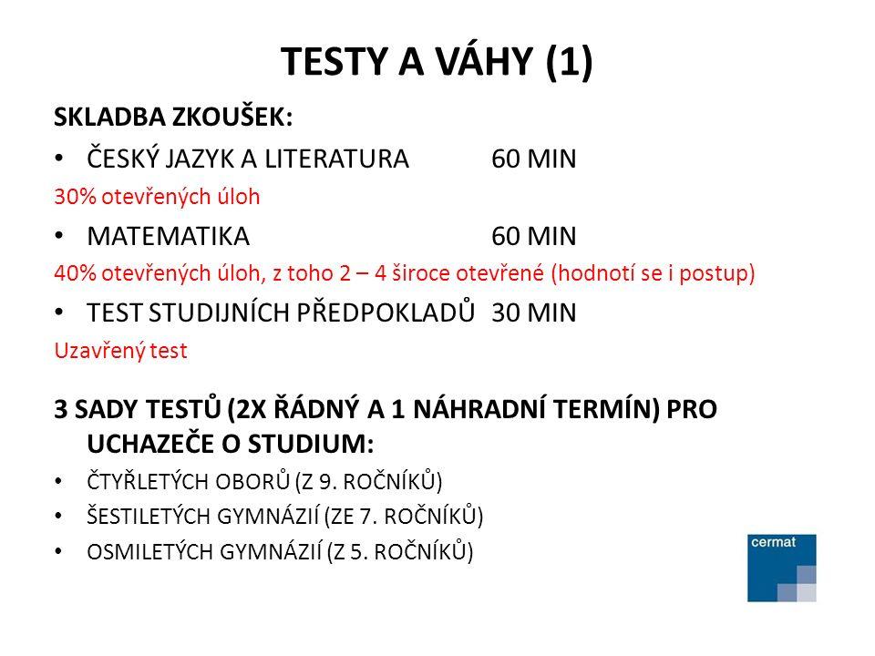 TESTY A VÁHY (1) SKLADBA ZKOUŠEK: ČESKÝ JAZYK A LITERATURA60 MIN 30% otevřených úloh MATEMATIKA60 MIN 40% otevřených úloh, z toho 2 – 4 široce otevřené (hodnotí se i postup) TEST STUDIJNÍCH PŘEDPOKLADŮ 30 MIN Uzavřený test 3 SADY TESTŮ (2X ŘÁDNÝ A 1 NÁHRADNÍ TERMÍN) PRO UCHAZEČE O STUDIUM: ČTYŘLETÝCH OBORŮ (Z 9.