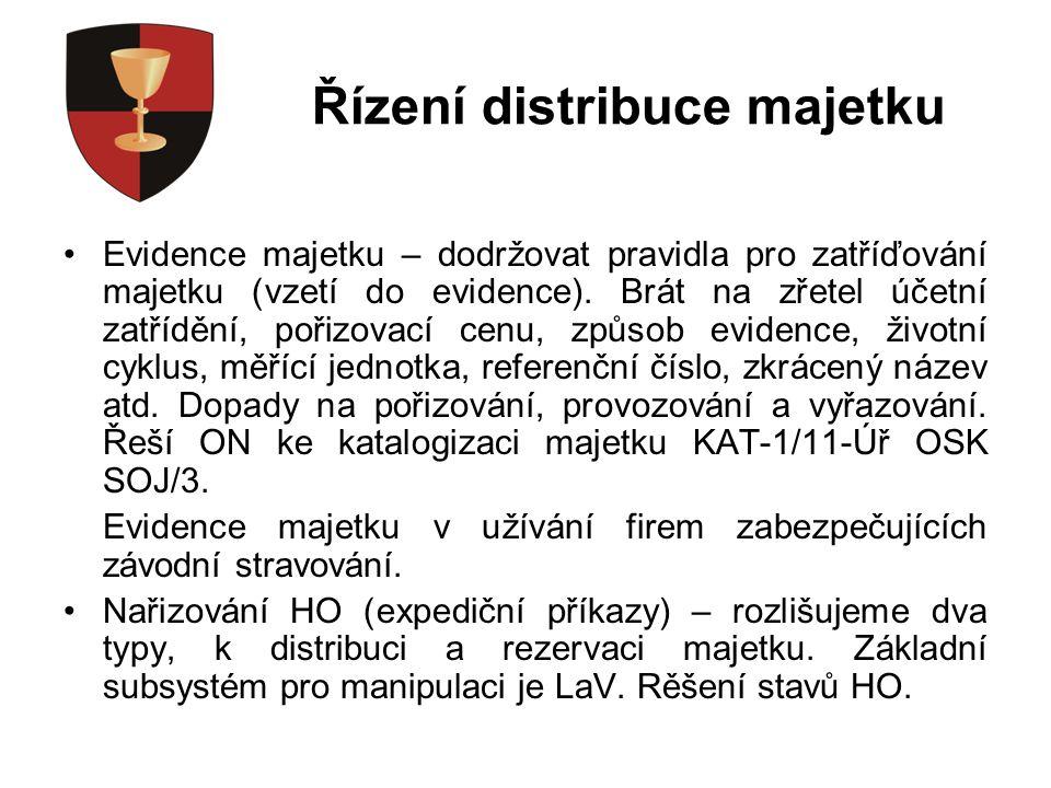 Řízení distribuce majetku Evidence majetku – dodržovat pravidla pro zatříďování majetku (vzetí do evidence).