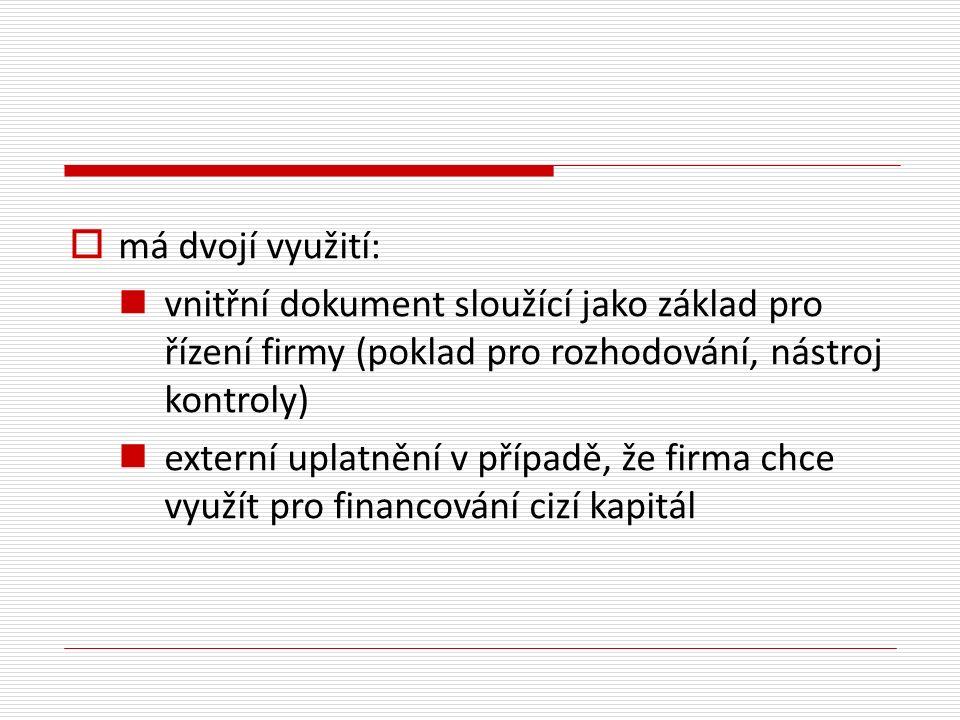  má dvojí využití: vnitřní dokument sloužící jako základ pro řízení firmy (poklad pro rozhodování, nástroj kontroly) externí uplatnění v případě, že