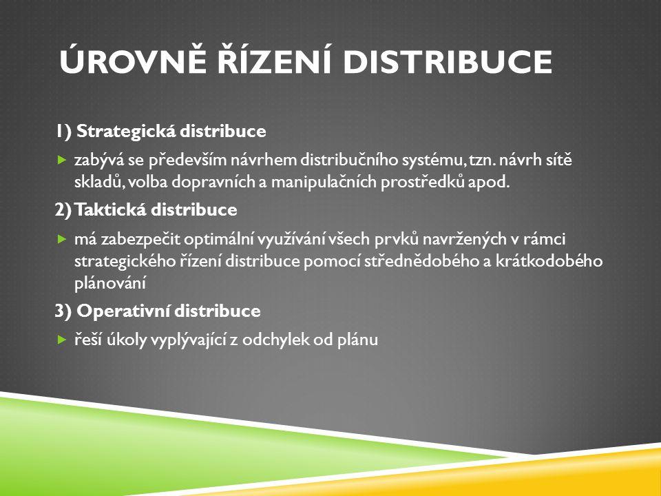 ÚROVNĚ ŘÍZENÍ DISTRIBUCE 1) Strategická distribuce  zabývá se především návrhem distribučního systému, tzn.