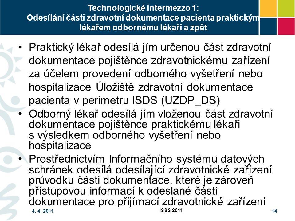 4. 4. 2011 ISSS 2011 14 Technologické intermezzo 1: Odesílání části zdravotní dokumentace pacienta praktickým lékařem odbornému lékaři a zpět Praktick