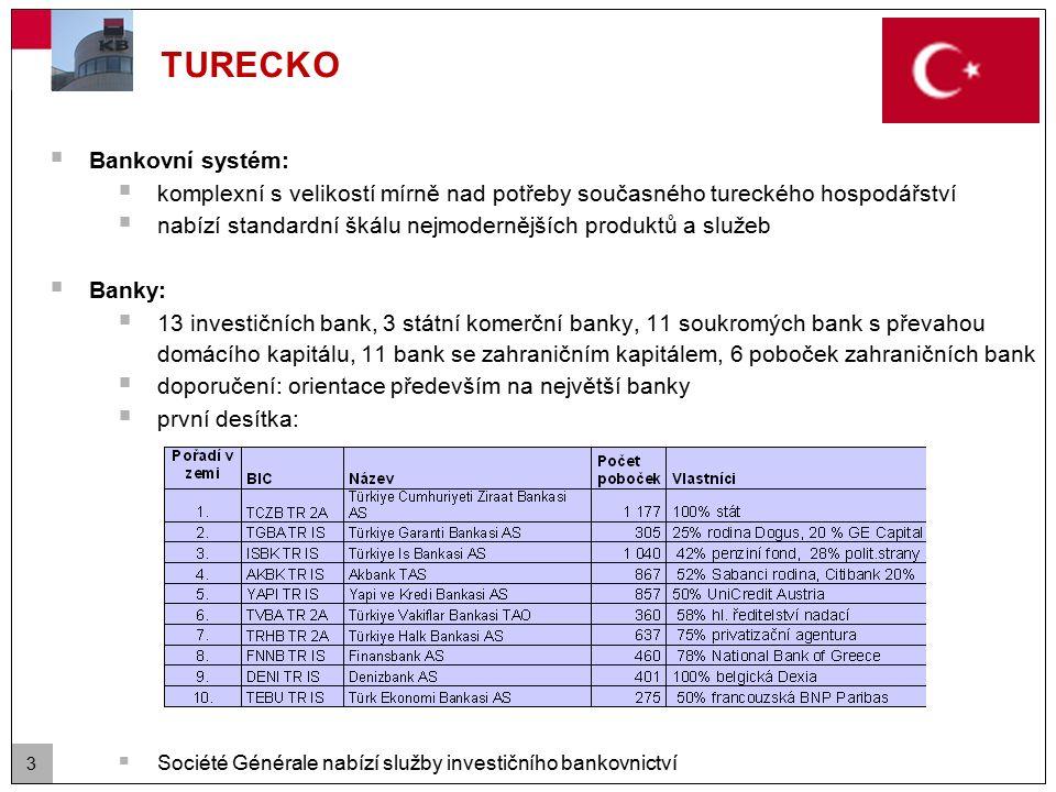 3 TURECKO  Bankovní systém:  komplexní s velikostí mírně nad potřeby současného tureckého hospodářství  nabízí standardní škálu nejmodernějších produktů a služeb  Banky:  13 investičních bank, 3 státní komerční banky, 11 soukromých bank s převahou domácího kapitálu, 11 bank se zahraničním kapitálem, 6 poboček zahraničních bank  doporučení: orientace především na největší banky  první desítka:  Société Générale nabízí služby investičního bankovnictví  Dopad krize:  pokles úvěrových aktivit, banky s dostatečnými rezervami na pokrytí ztrát, zhoršení kvality portfolia, zatím bez zásadních problémů