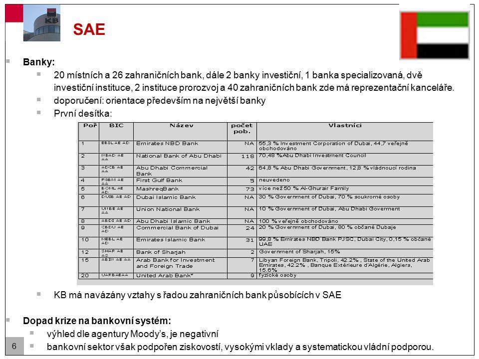 6 SAE  Banky:  20 místních a 26 zahraničních bank, dále 2 banky investiční, 1 banka specializovaná, dvě investiční instituce, 2 instituce prorozvoj a 40 zahraničních bank zde má reprezentační kanceláře.