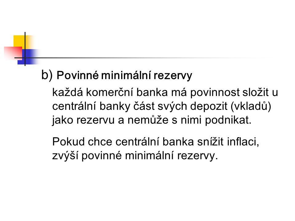 b) Povinné minimální rezervy každá komerční banka má povinnost složit u centrální banky část svých depozit (vkladů) jako rezervu a nemůže s nimi podnikat.