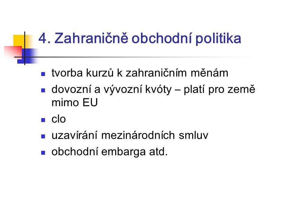 4. Zahraničně obchodní politika tvorba kurzů k zahraničním měnám dovozní a vývozní kvóty – platí pro země mimo EU clo uzavírání mezinárodních smluv ob
