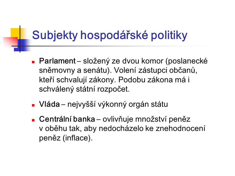 Subjekty hospodářské politiky Parlament – složený ze dvou komor (poslanecké sněmovny a senátu).