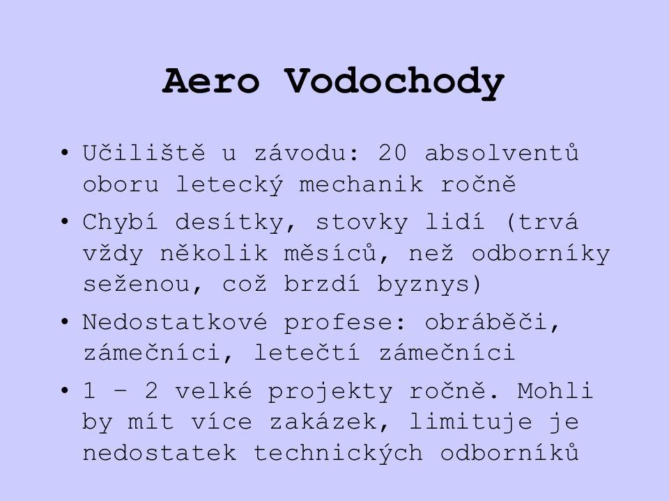 Aero Vodochody Učiliště u závodu: 20 absolventů oboru letecký mechanik ročně Chybí desítky, stovky lidí (trvá vždy několik měsíců, než odborníky seženou, což brzdí byznys) Nedostatkové profese: obráběči, zámečníci, letečtí zámečníci 1 – 2 velké projekty ročně.