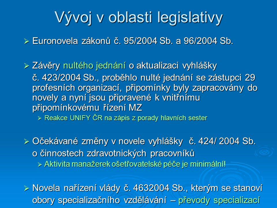 Vývoj v oblasti legislativy  Euronovela zákonů č.