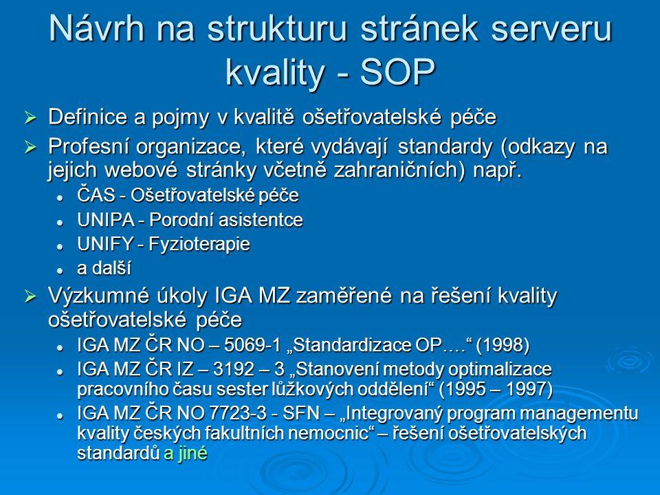 Návrh na strukturu stránek serveru kvality - SOP  Definice a pojmy v kvalitě ošetřovatelské péče  Profesní organizace, které vydávají standardy (odkazy na jejich webové stránky včetně zahraničních) např.
