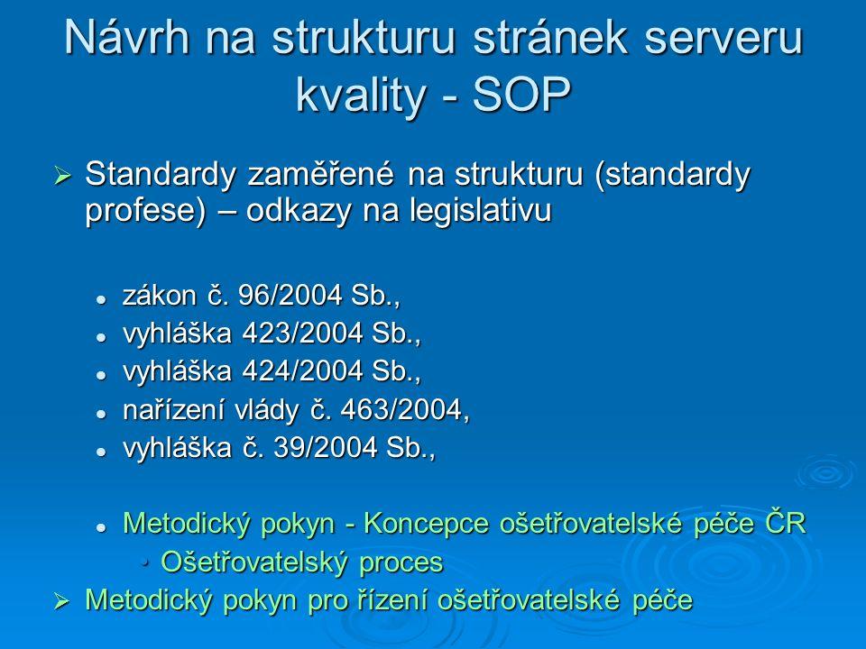 Návrh na strukturu stránek serveru kvality - SOP  Standardy zaměřené na strukturu (standardy profese) – odkazy na legislativu zákon č.