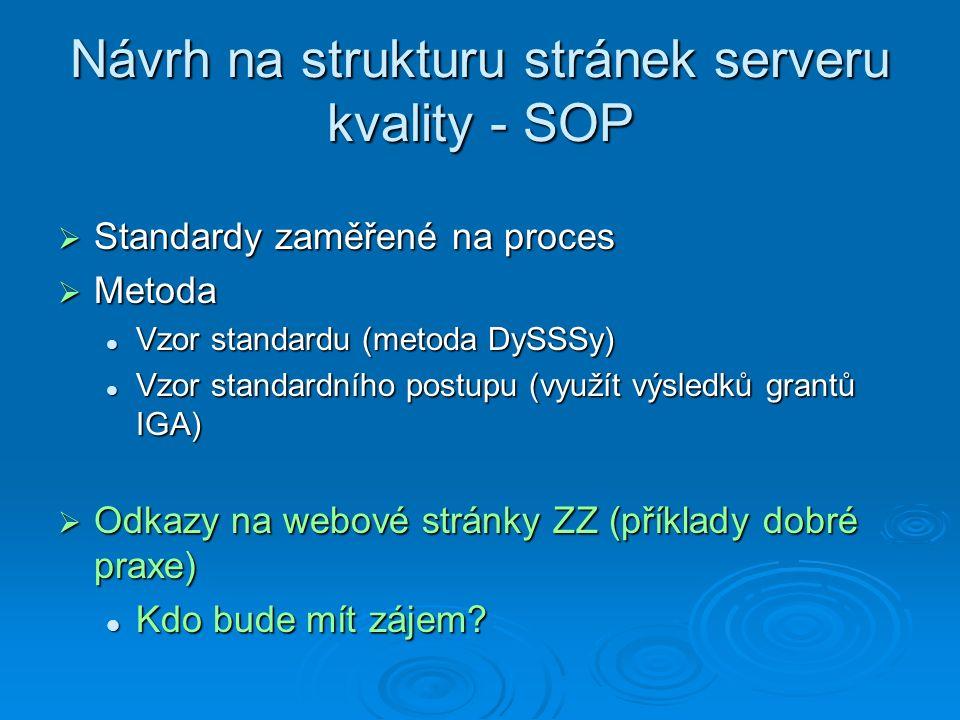 Návrh na strukturu stránek serveru kvality - SOP  Standardy zaměřené na proces  Metoda Vzor standardu (metoda DySSSy) Vzor standardu (metoda DySSSy) Vzor standardního postupu (využít výsledků grantů IGA) Vzor standardního postupu (využít výsledků grantů IGA)  Odkazy na webové stránky ZZ (příklady dobré praxe) Kdo bude mít zájem.