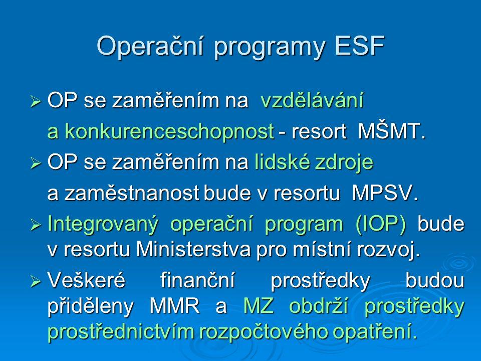 Operační programy ESF  OP se zaměřením na vzdělávání a konkurenceschopnost - resort MŠMT.