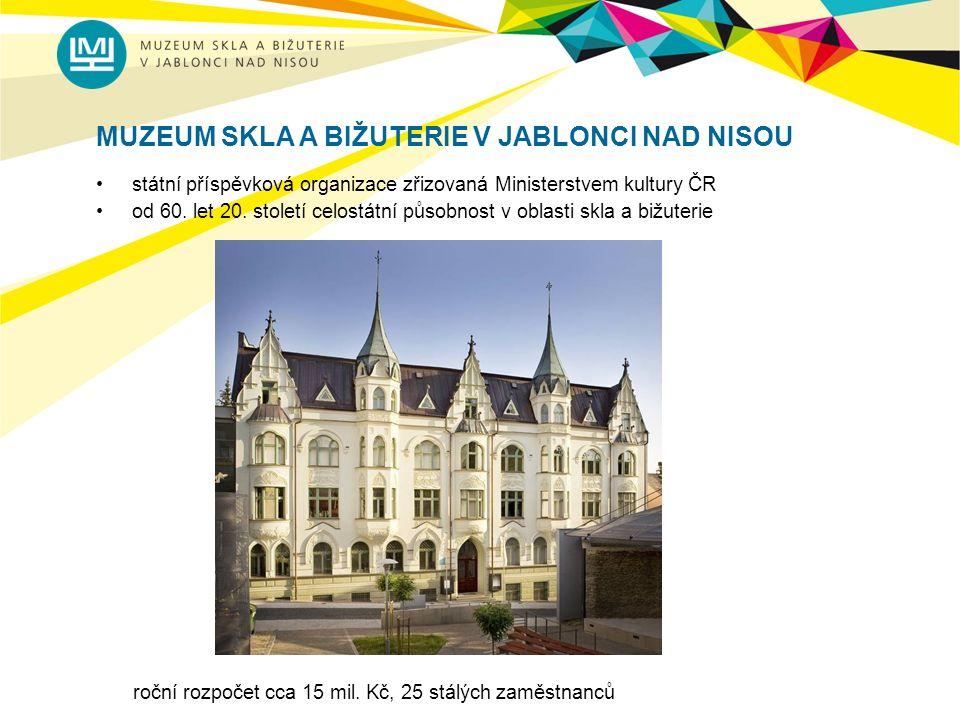 MUZEUM SKLA A BIŽUTERIE V JABLONCI NAD NISOU státní příspěvková organizace zřizovaná Ministerstvem kultury ČR od 60.