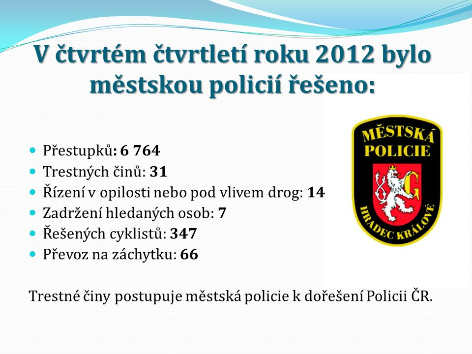 V čtvrtém čtvrtletí roku 2012 bylo městskou policií řešeno: Přestupků: 6 764 Trestných činů: 31 Řízení v opilosti nebo pod vlivem drog: 14 Zadržení hledaných osob: 7 Řešených cyklistů: 347 Převoz na záchytku: 66 Trestné činy postupuje městská policie k dořešení Policii ČR.