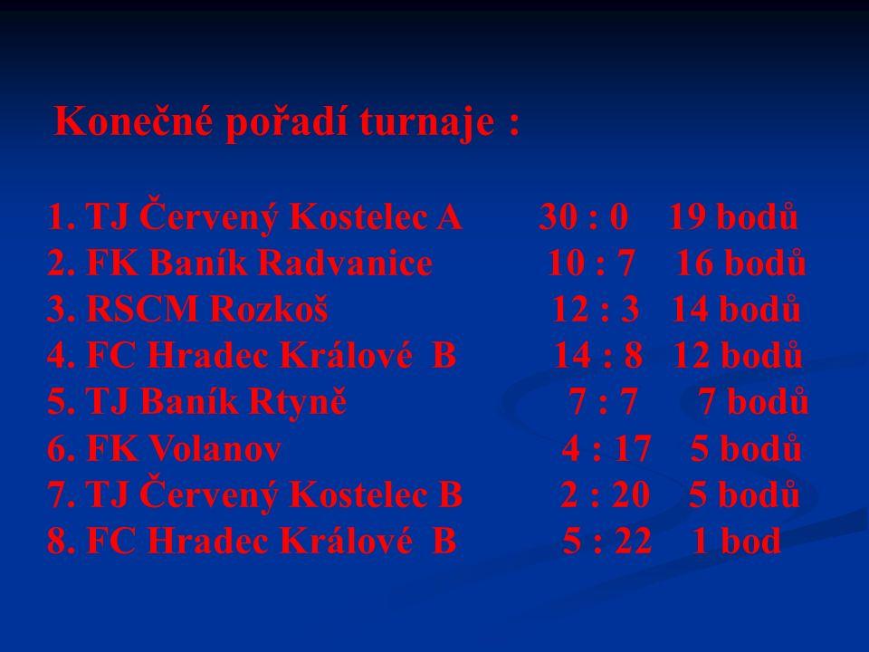 Datum konání: neděle 20.12.2009 Místo : Rtyně v Podkrkonoší, sportovní hala Orlovna Orlovna
