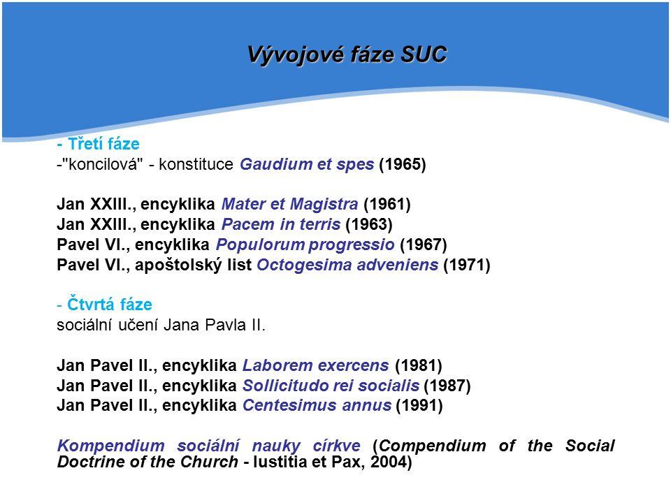 - Třetí fáze - koncilová - konstituce Gaudium et spes (1965) Jan XXIII., encyklika Mater et Magistra (1961) Jan XXIII., encyklika Pacem in terris (1963) Pavel VI., encyklika Populorum progressio (1967) Pavel VI., apoštolský list Octogesima adveniens (1971) - Čtvrtá fáze sociální učení Jana Pavla II.