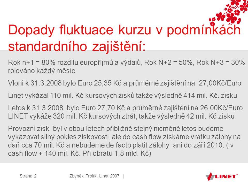 Zbyněk Frolík, Linet 2007 |Strana 2 Dopady fluktuace kurzu v podmínkách standardního zajištění: Rok n+1 = 80% rozdílu europříjmů a výdajů, Rok N+2 = 50%, Rok N+3 = 30% rolováno každý měsíc Vloni k 31.3.2008 bylo Euro 25,35 Kč a průměrné zajištění na 27,00Kč/Euro Linet vykázal 110 mil.