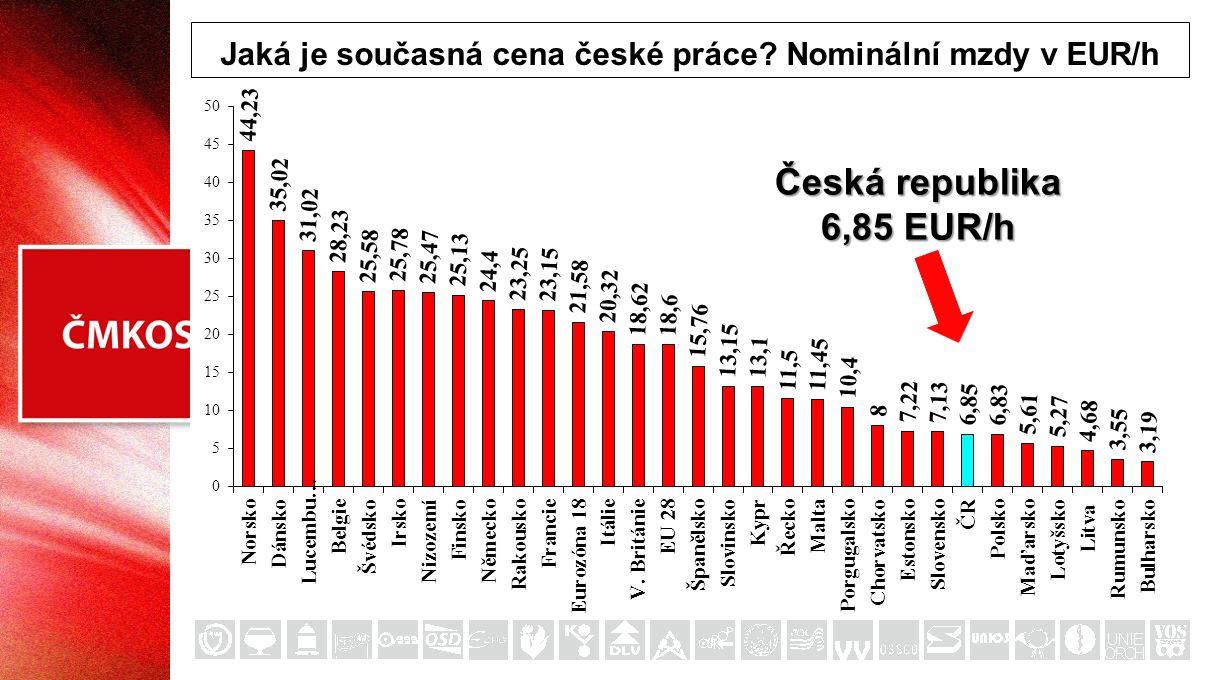 Jaká je současná cena české práce Nominální mzdy v EUR/h