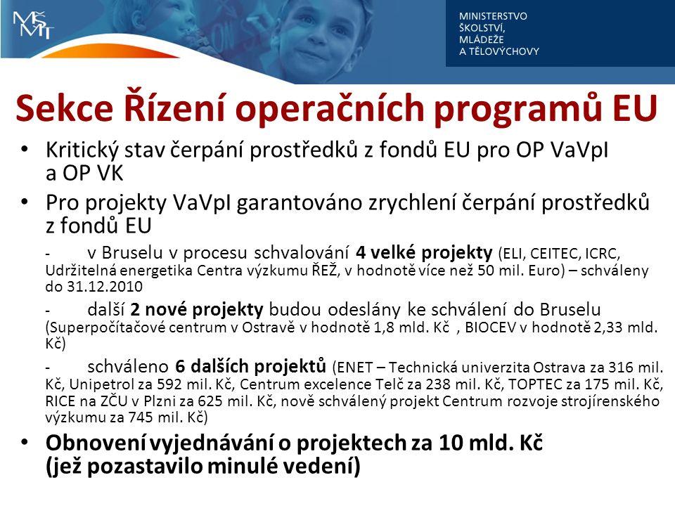 Sekce Řízení operačních programů EU Kritický stav čerpání prostředků z fondů EU pro OP VaVpI a OP VK Pro projekty VaVpI garantováno zrychlení čerpání prostředků z fondů EU - v Bruselu v procesu schvalování 4 velké projekty (ELI, CEITEC, ICRC, Udržitelná energetika Centra výzkumu ŘEŽ, v hodnotě více než 50 mil.