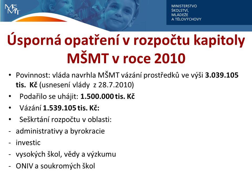 Úsporná opatření v rozpočtu kapitoly MŠMT v roce 2010 Povinnost: vláda navrhla MŠMT vázání prostředků ve výši 3.039.105 tis.