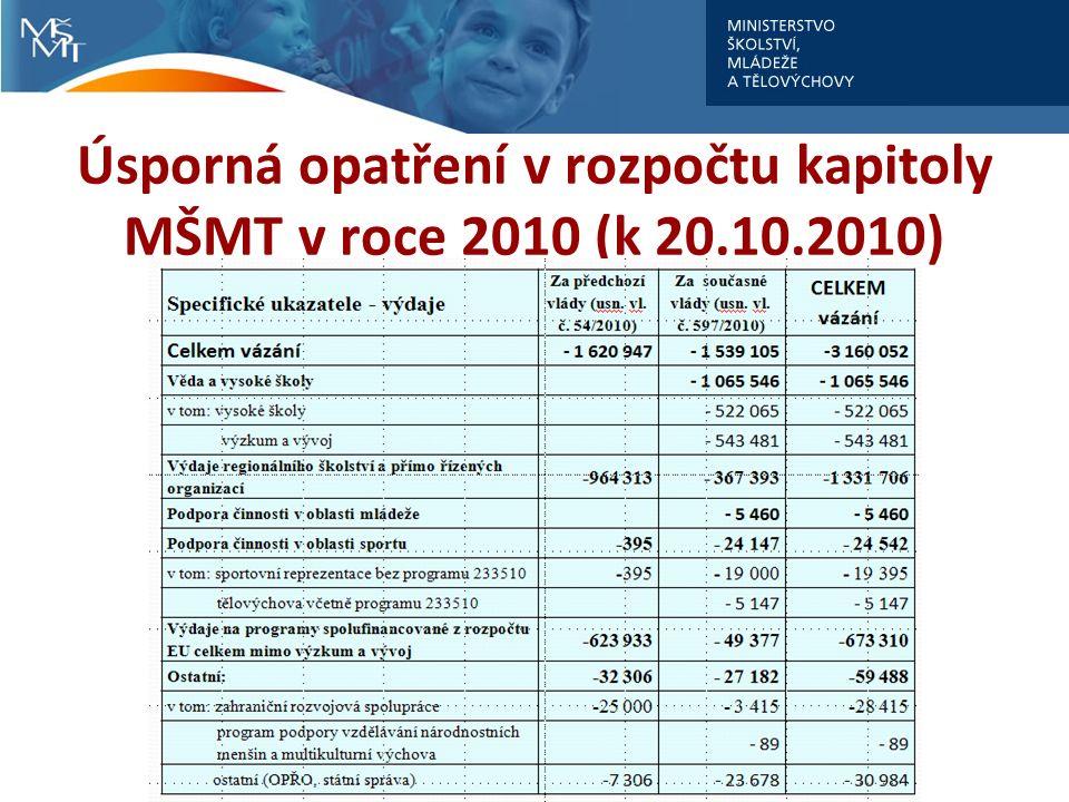 Úsporná opatření v rozpočtu kapitoly MŠMT v roce 2010 (k 20.10.2010)