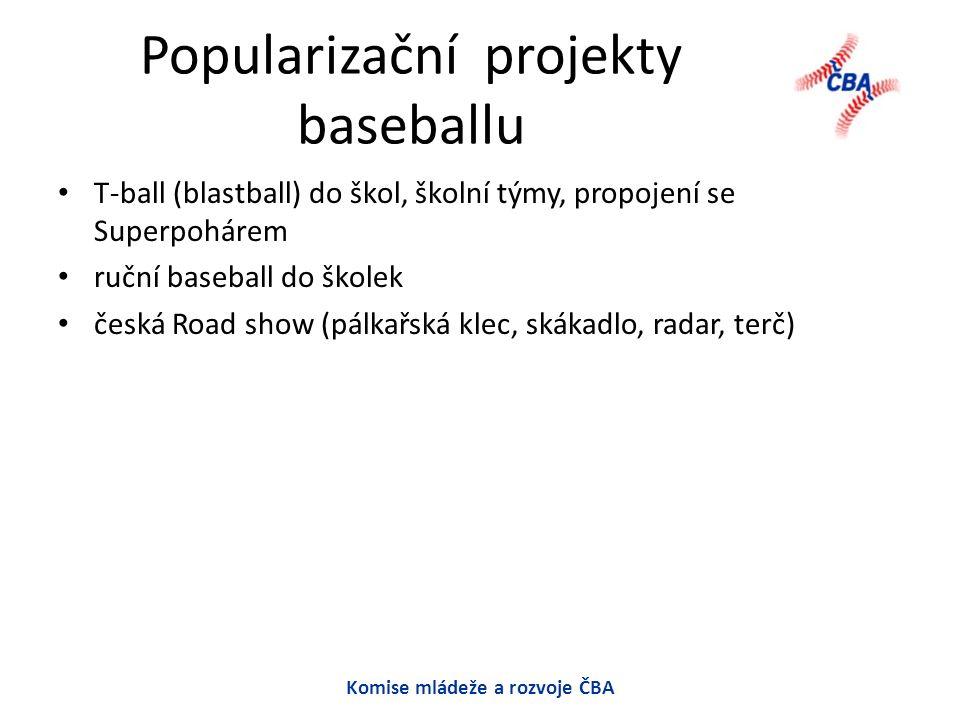 Popularizační projekty baseballu T-ball (blastball) do škol, školní týmy, propojení se Superpohárem ruční baseball do školek česká Road show (pálkařská klec, skákadlo, radar, terč) Komise mládeže a rozvoje ČBA