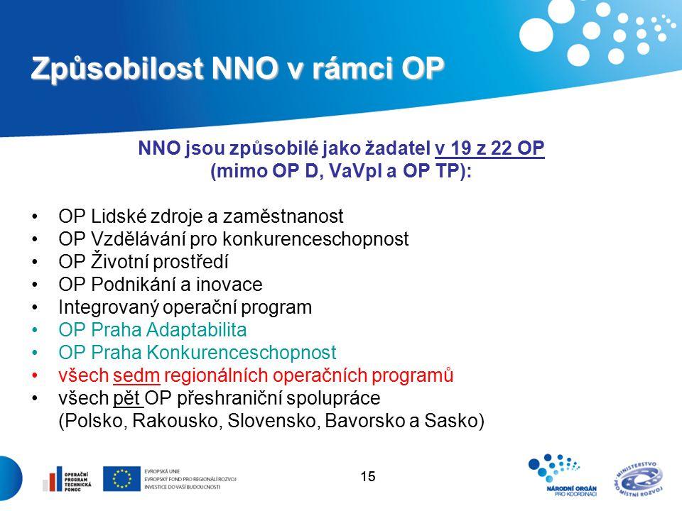 15 Způsobilost NNO v rámci OP NNO jsou způsobilé jako žadatel v 19 z 22 OP (mimo OP D, VaVpI a OP TP): OP Lidské zdroje a zaměstnanost OP Vzdělávání pro konkurenceschopnost OP Životní prostředí OP Podnikání a inovace Integrovaný operační program OP Praha Adaptabilita OP Praha Konkurenceschopnost všech sedm regionálních operačních programů všech pět OP přeshraniční spolupráce (Polsko, Rakousko, Slovensko, Bavorsko a Sasko)