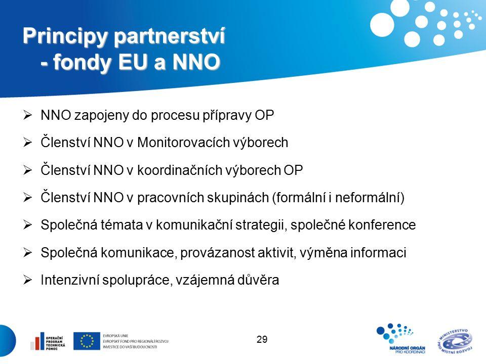29 Principy partnerství - fondy EU a NNO  NNO zapojeny do procesu přípravy OP  Členství NNO v Monitorovacích výborech  Členství NNO v koordinačních výborech OP  Členství NNO v pracovních skupinách (formální i neformální)  Společná témata v komunikační strategii, společné konference  Společná komunikace, provázanost aktivit, výměna informaci  Intenzivní spolupráce, vzájemná důvěra