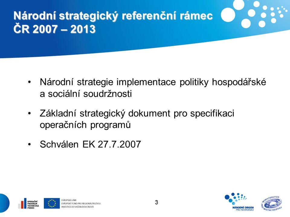 3 Národní strategický referenční rámec ČR 2007 – 2013 Národní strategie implementace politiky hospodářské a sociální soudržnosti Základní strategický dokument pro specifikaci operačních programů Schválen EK 27.7.2007