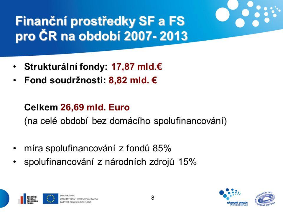 8 Strukturální fondy: 17,87 mld.€ Fond soudržnosti: 8,82 mld.