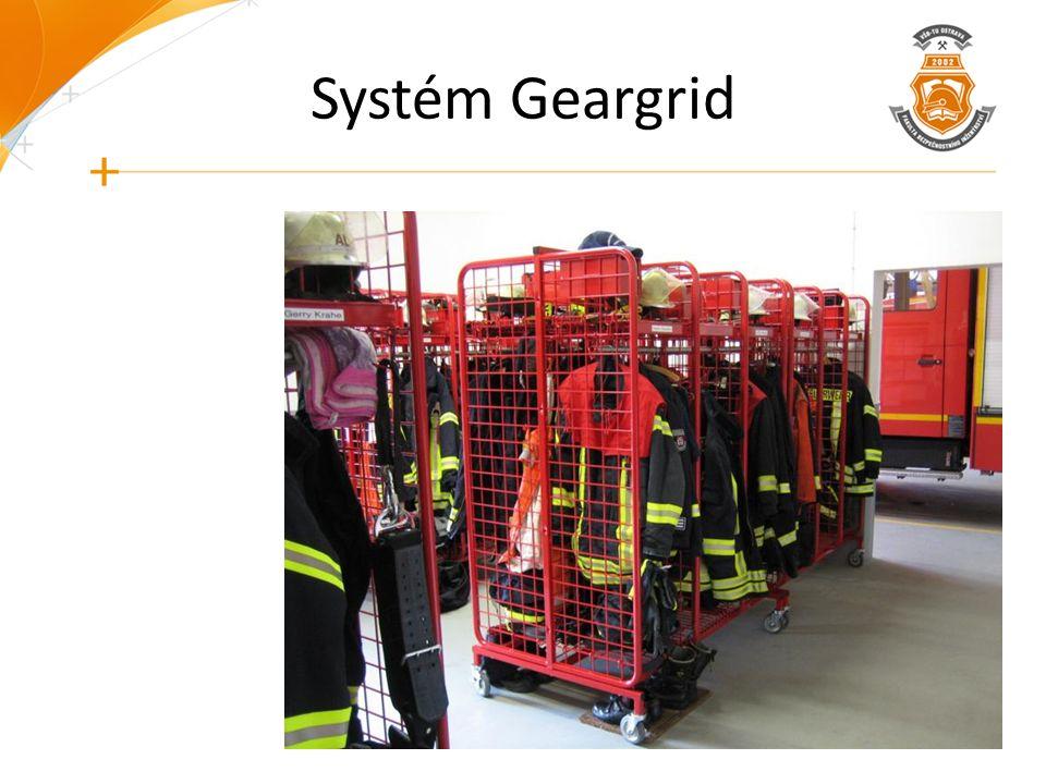 Systém Geargrid