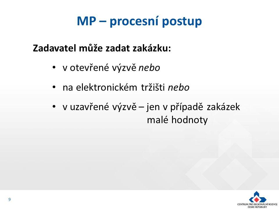 Zadavatel může zadat zakázku: v otevřené výzvě nebo na elektronickém tržišti nebo v uzavřené výzvě – jen v případě zakázek malé hodnoty MP – procesní postup 9
