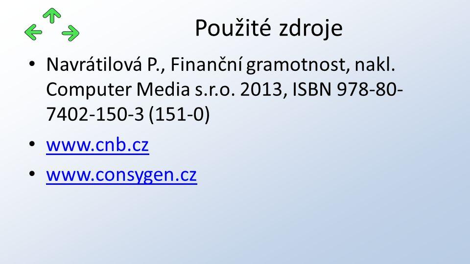 Navrátilová P., Finanční gramotnost, nakl. Computer Media s.r.o.