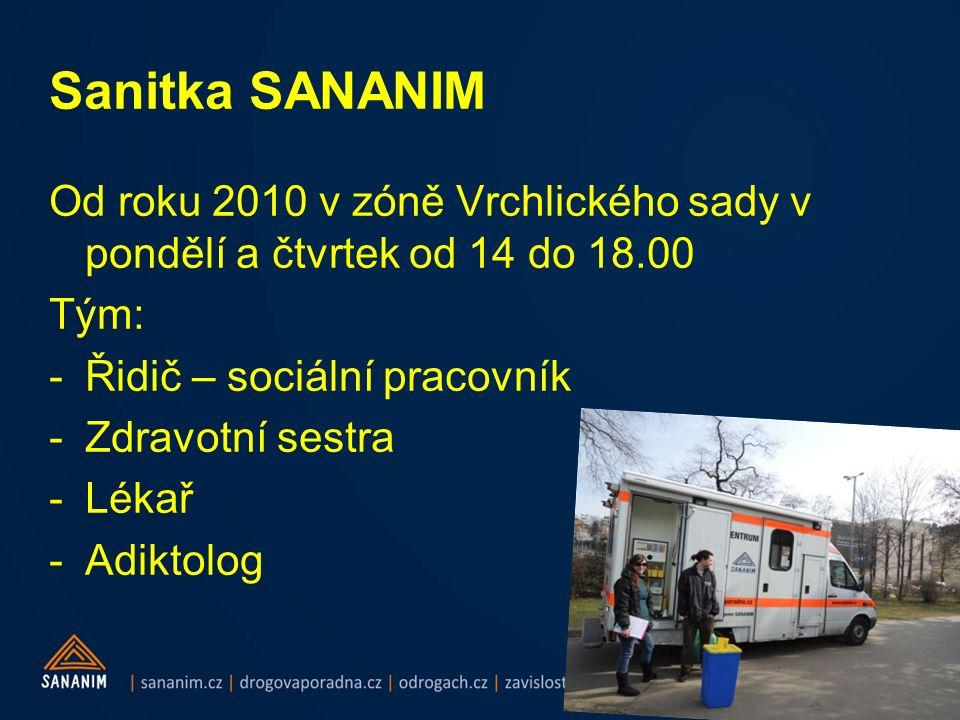 Sanitka SANANIM Od roku 2010 v zóně Vrchlického sady v pondělí a čtvrtek od 14 do 18.00 Tým: -Řidič – sociální pracovník -Zdravotní sestra -Lékař -Adiktolog