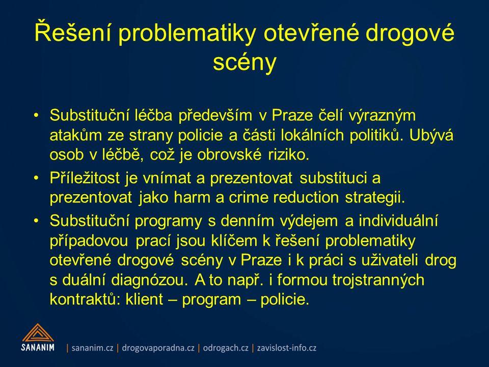 Řešení problematiky otevřené drogové scény Substituční léčba především v Praze čelí výrazným atakům ze strany policie a části lokálních politiků.