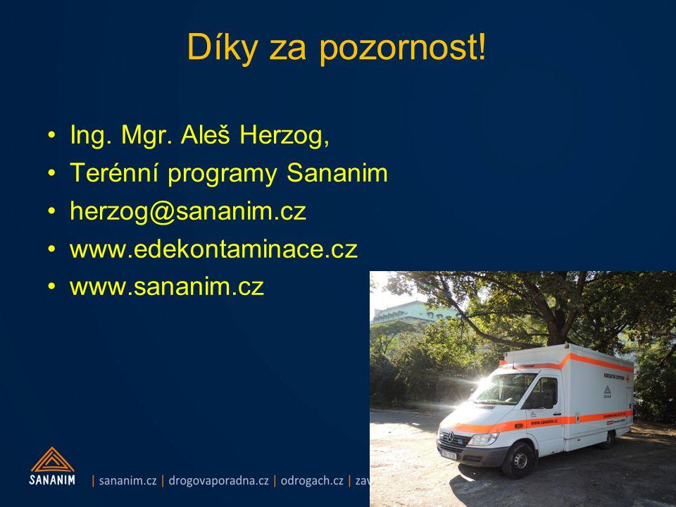 Díky za pozornost! Ing. Mgr. Aleš Herzog, Terénní programy Sananim herzog@sananim.cz www.edekontaminace.cz www.sananim.cz